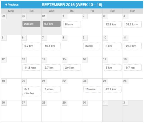 Marathon trainingsschema Runkeeper 3:30 Jeff Gaudette Week 13 -16